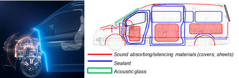 Semi-bonneted body prevents intrusion of engine noise into the cabin by isolating the engine compartment from the cabin.     Full under cover has been added to enhance quietness. -Optimum placement of sound absorbing and silencing materials prevents road and engine noise from entering the cabin. -High rigidity body frame is adopted to prevent uncomfortable vibrations.